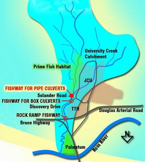 designing a culvert fishway
